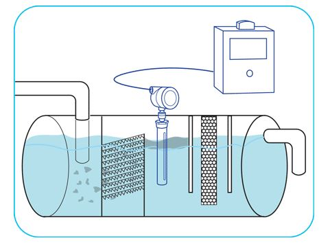 yağ su seğeratör alarm sistemi